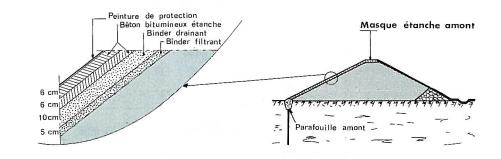 Maschera bituminosa upstream.png